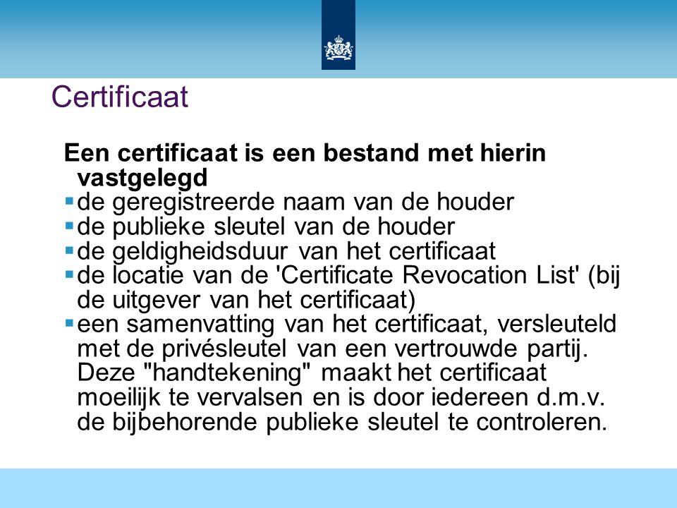 Certificaat Een certificaat is een bestand met hierin vastgelegd  de geregistreerde naam van de houder  de publieke sleutel van de houder  de geldigheidsduur van het certificaat  de locatie van de Certificate Revocation List (bij de uitgever van het certificaat)  een samenvatting van het certificaat, versleuteld met de privésleutel van een vertrouwde partij.