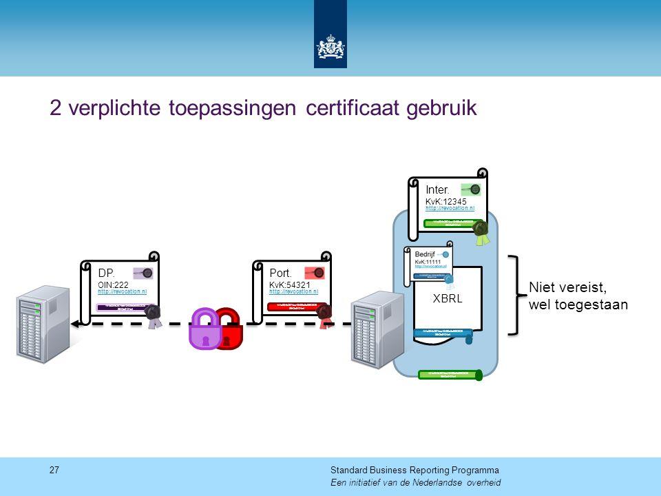 2 verplichte toepassingen certificaat gebruik 27Standard Business Reporting Programma Een initiatief van de Nederlandse overheid XBRL 141c334b2674ca13