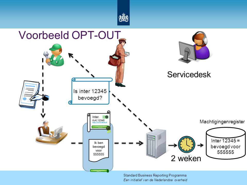 Standard Business Reporting Programma Een initiatief van de Nederlandse overheid Is inter 12345 bevoegd? Inter 12345 = bevoegd voor 555555 2 weken Ser