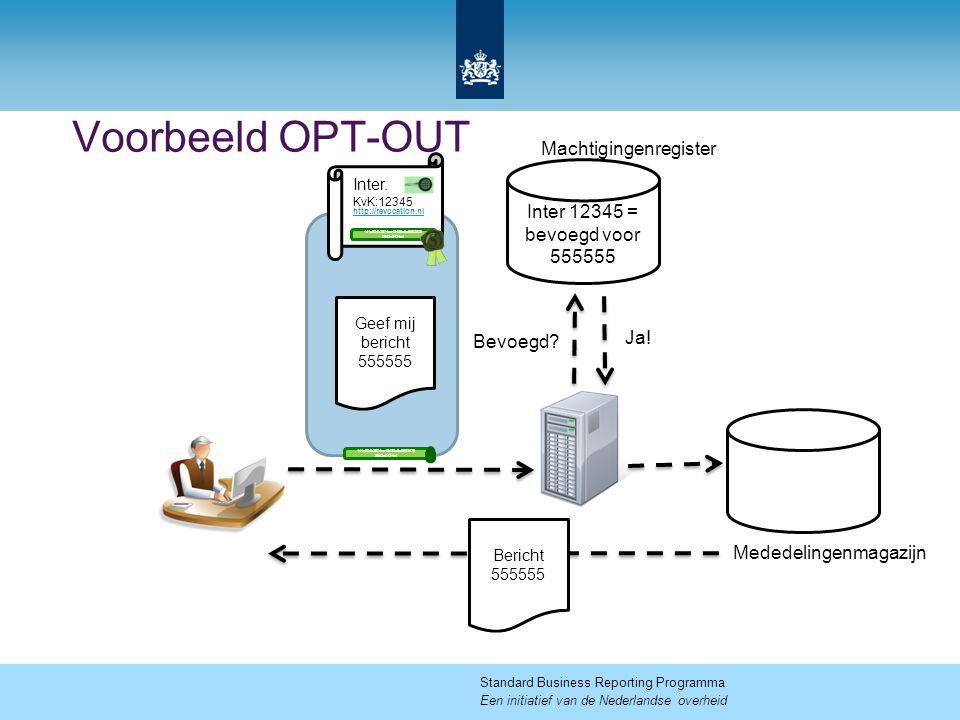 Standard Business Reporting Programma Een initiatief van de Nederlandse overheid Inter 12345 = bevoegd voor 555555 Mededelingenmagazijn Voorbeeld OPT-