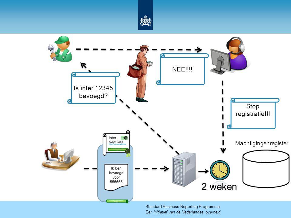 Standard Business Reporting Programma Een initiatief van de Nederlandse overheid Is inter 12345 bevoegd? NEE!!!! 2 weken Stop registratie!!! Machtigin