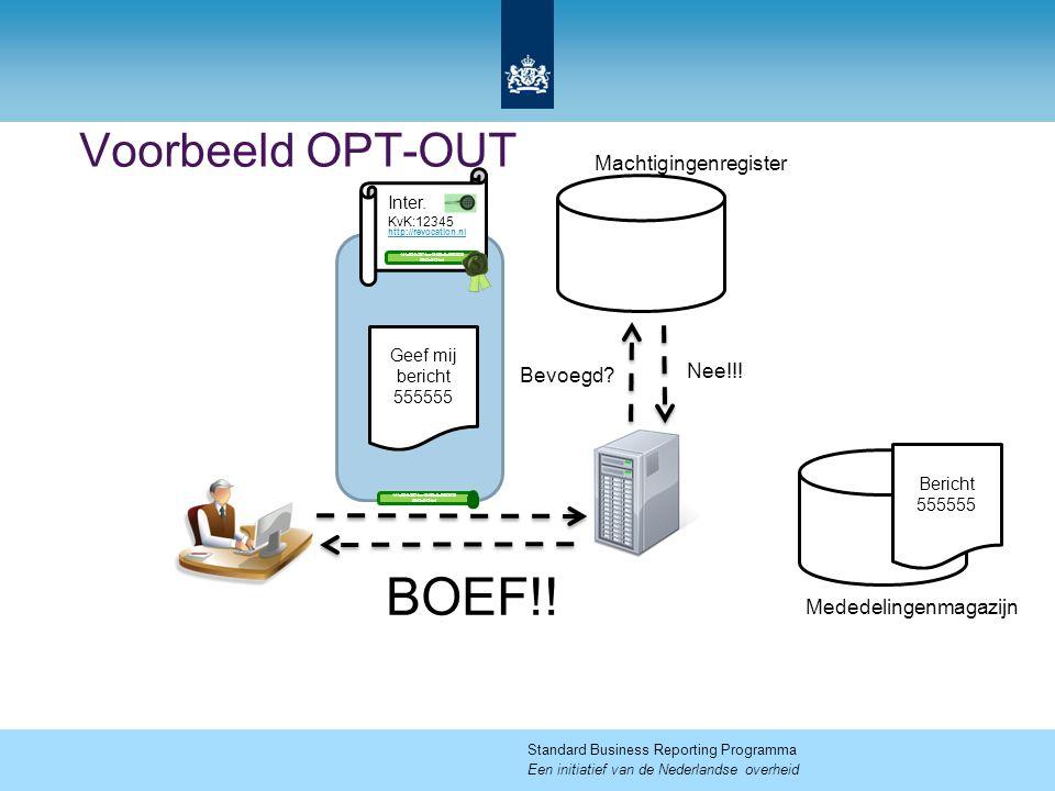 Standard Business Reporting Programma Een initiatief van de Nederlandse overheid Mededelingenmagazijn Voorbeeld OPT-OUT Geef mij bericht 555555 141c33