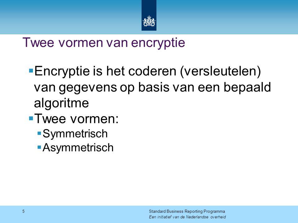 Twee vormen van encryptie  Encryptie is het coderen (versleutelen) van gegevens op basis van een bepaald algoritme  Twee vormen:  Symmetrisch  Asymmetrisch 5Standard Business Reporting Programma Een initiatief van de Nederlandse overheid