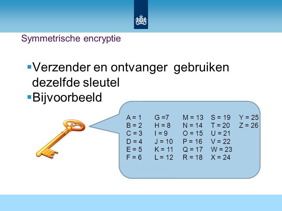 Symmetrische encryptie  Verzender en ontvanger gebruiken dezelfde sleutel  Bijvoorbeeld A = 1G =7M = 13S = 19Y = 25 B = 2H = 8N = 14T = 20Z = 26 C = 3I = 9O = 15U = 21 D = 4J = 10P = 16V = 22 E = 5K = 11Q = 17W = 23 F = 6L = 12R = 18X = 24