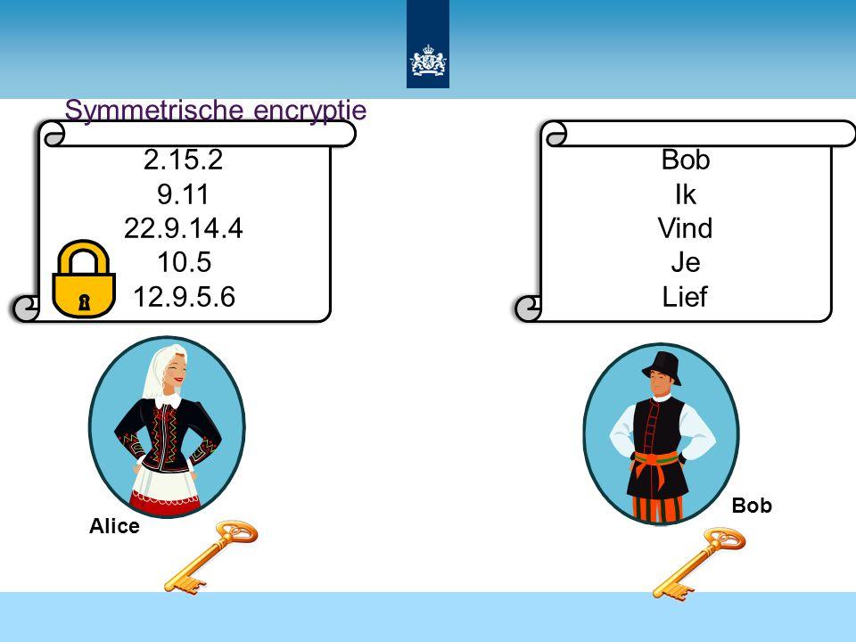 Bob Ik Vind Je Lief Bob Ik Vind Je Lief Alice Bob 2.15.2 9.11 22.9.14.4 10.5 12.9.5.6 2.15.2 9.11 22.9.14.4 10.5 12.9.5.6 Bob Ik Vind Je Lief Bob Ik Vind Je Lief Symmetrische encryptie
