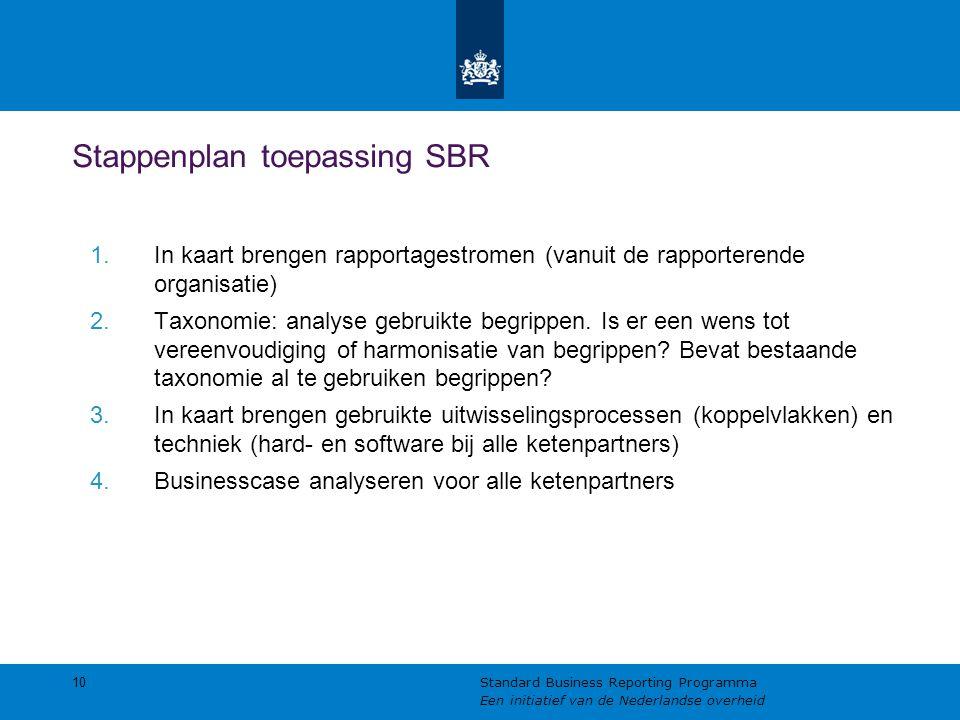 Stappenplan toepassing SBR 1.In kaart brengen rapportagestromen (vanuit de rapporterende organisatie) 2.Taxonomie: analyse gebruikte begrippen. Is er