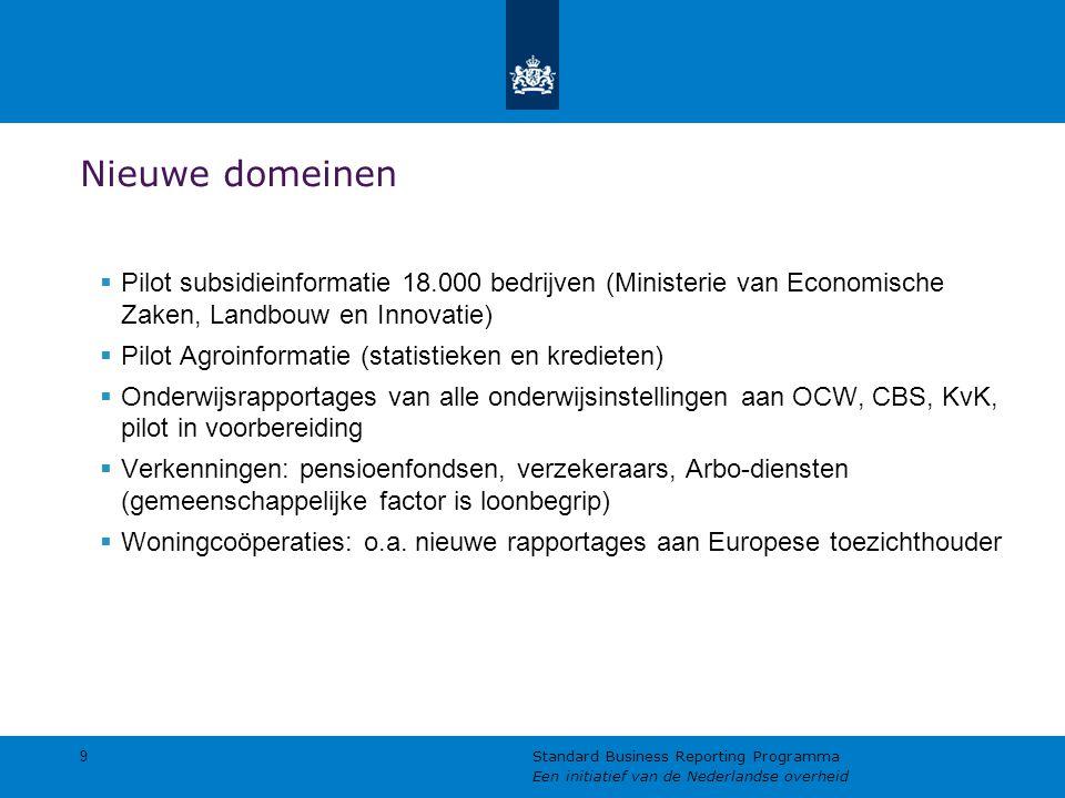 Nieuwe domeinen  Pilot subsidieinformatie 18.000 bedrijven (Ministerie van Economische Zaken, Landbouw en Innovatie)  Pilot Agroinformatie (statisti