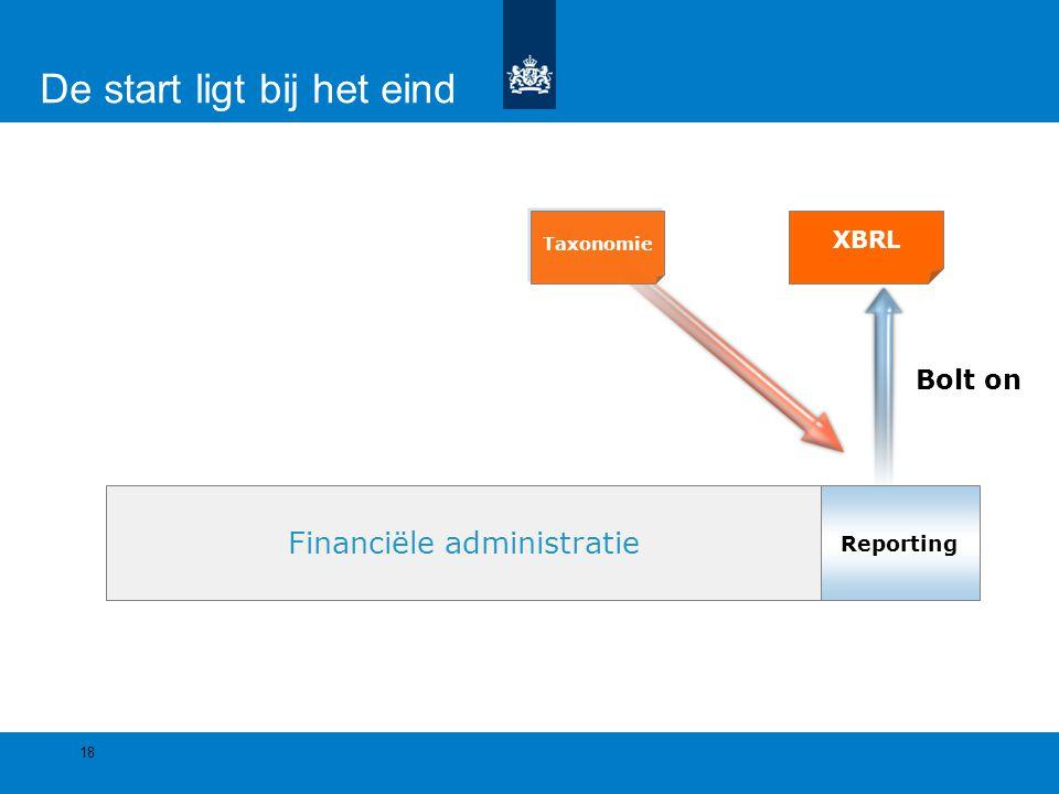 Reporting Financiële administratie Taxonomie XBRL De start ligt bij het eind Bolt on 18