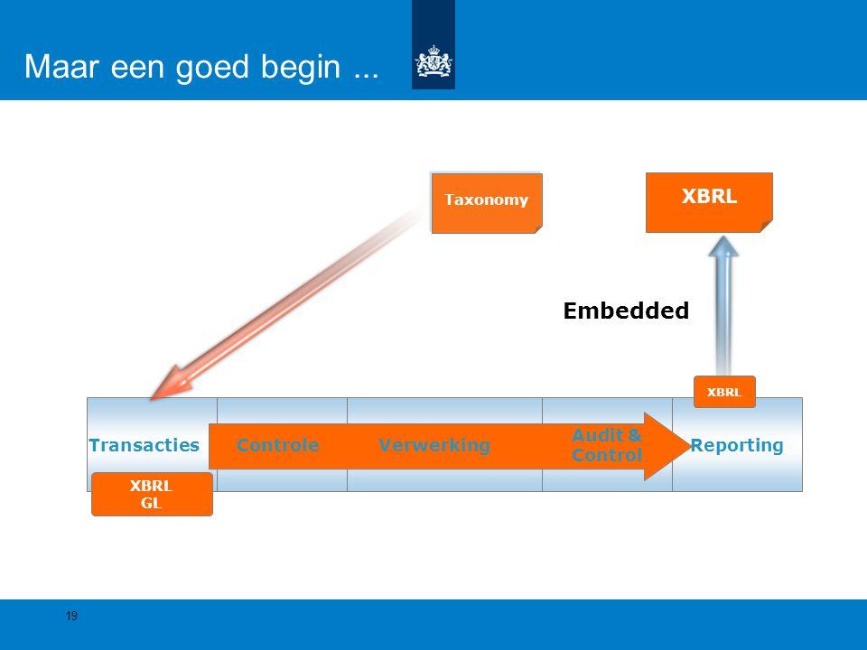 Financiele administratie Maar een goed begin... Taxonomy XBRL GL Reporting TransactiesVerwerkingControle Audit & Control Embedded 19