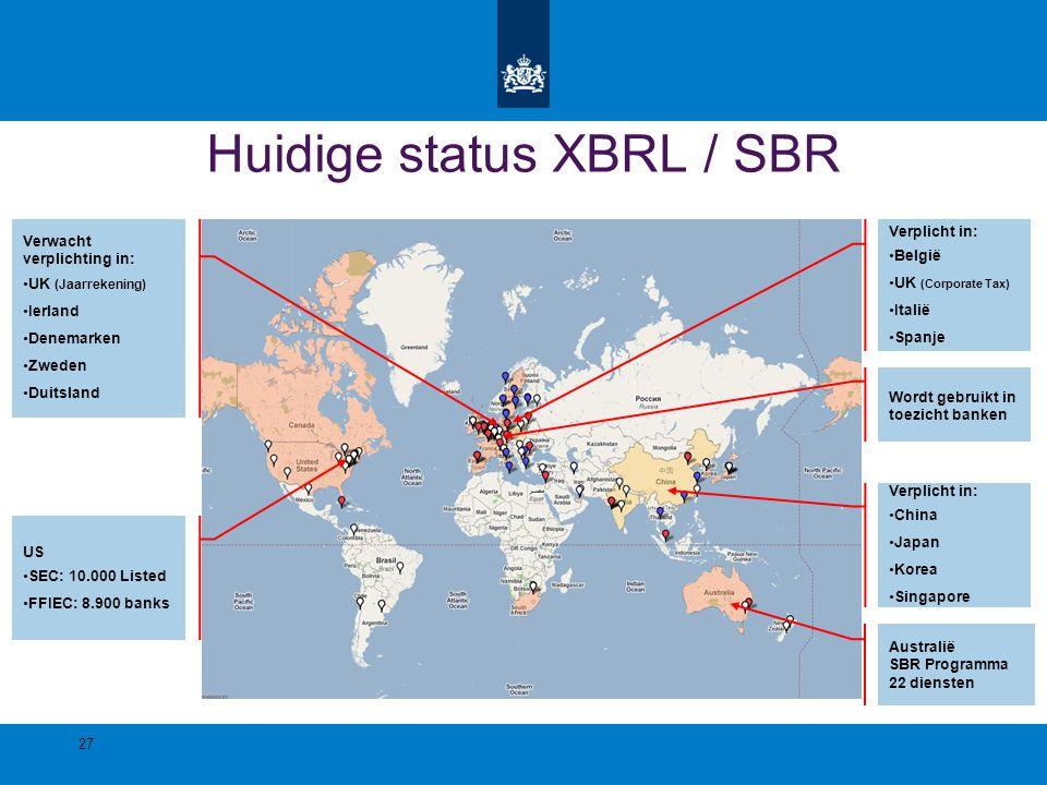 Verwacht verplichting in: UK (Jaarrekening) Ierland Denemarken Zweden Duitsland Australië SBR Programma 22 diensten US SEC: 10.000 Listed FFIEC: 8.900