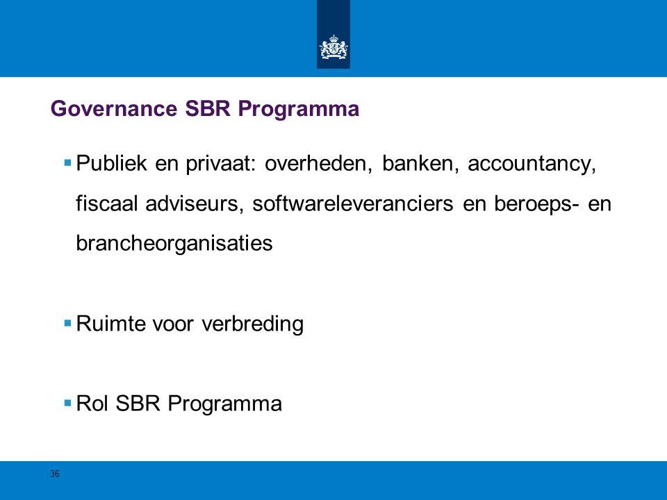 Governance SBR Programma  Publiek en privaat: overheden, banken, accountancy, fiscaal adviseurs, softwareleveranciers en beroeps- en brancheorganisat