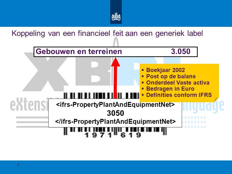 Koppeling van een financieel feit aan een generiek label Gebouwen en terreinen3.050 3050  Boekjaar 2002  Post op de balans  Onderdeel Vaste activa