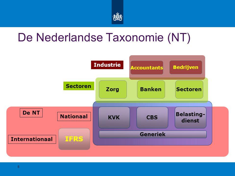 IFRS Internationaal CBSKVK Belasting- dienst Nationaal BankenZorgSectoren Bedrijven Accountants Industrie De Nederlandse Taxonomie (NT) De NT Generiek