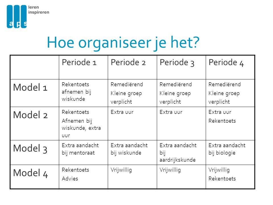 Hoe organiseer je het? Periode 1Periode 2Periode 3Periode 4 Model 1 Rekentoets afnemen bij wiskunde Remediërend Kleine groep verplicht Remediërend Kle