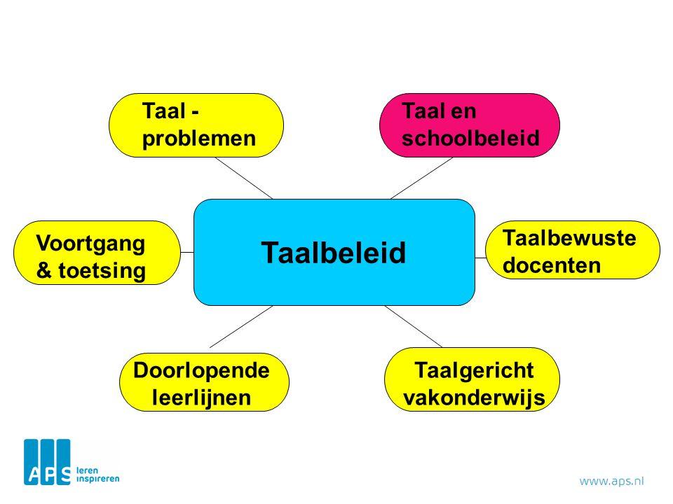 Taalbeleid Taal en schoolbeleid Taalbewuste docenten Doorlopende leerlijnen Voortgang & toetsing Taal - problemen Taalgericht vakonderwijs