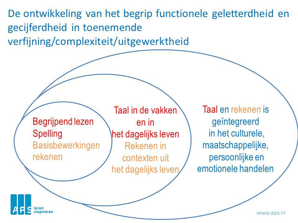 Taal en rekenen is geïntegreerd in het culturele, maatschappelijke, persoonlijke en emotionele handelen Begrijpend lezen Spelling Basisbewerkingen rek