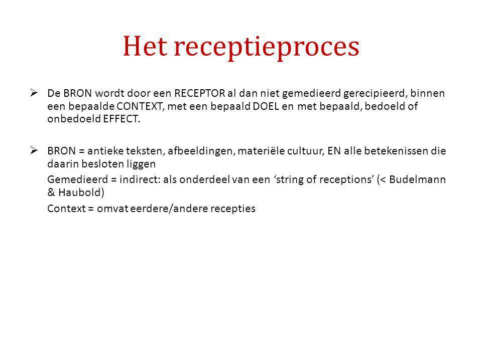 Het receptieproces  De BRON wordt door een RECEPTOR al dan niet gemedieerd gerecipieerd, binnen een bepaalde CONTEXT, met een bepaald DOEL en met bepaald, bedoeld of onbedoeld EFFECT.