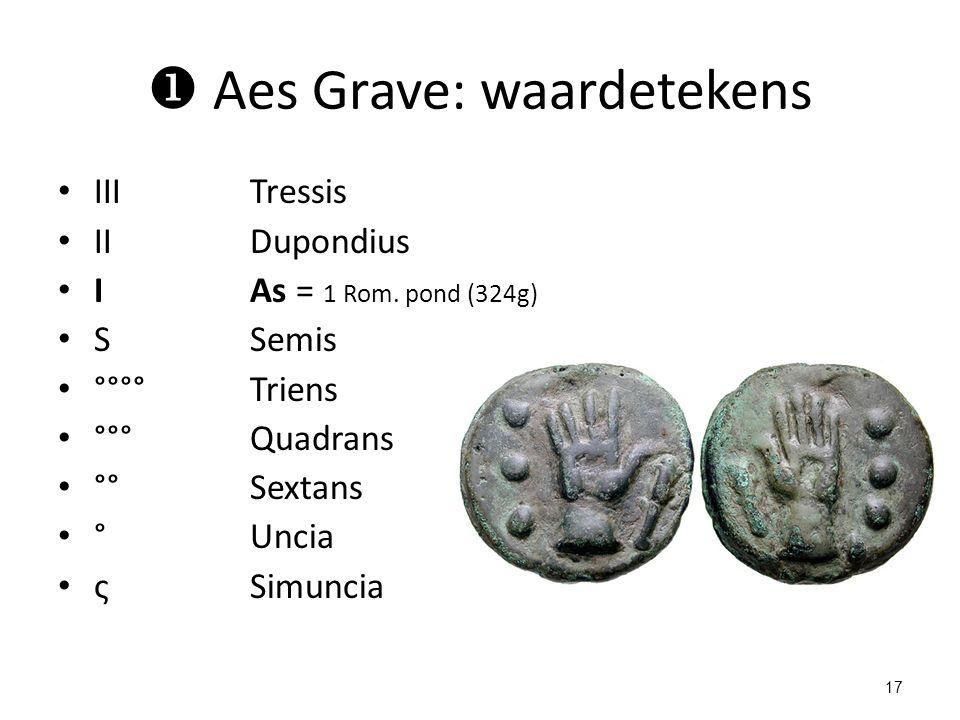  Aes Grave: waardetekens IIITressis IIDupondius I As = 1 Rom. pond (324g) SSemis °°°°Triens °°°Quadrans °°Sextans ° Uncia ςSimuncia 17