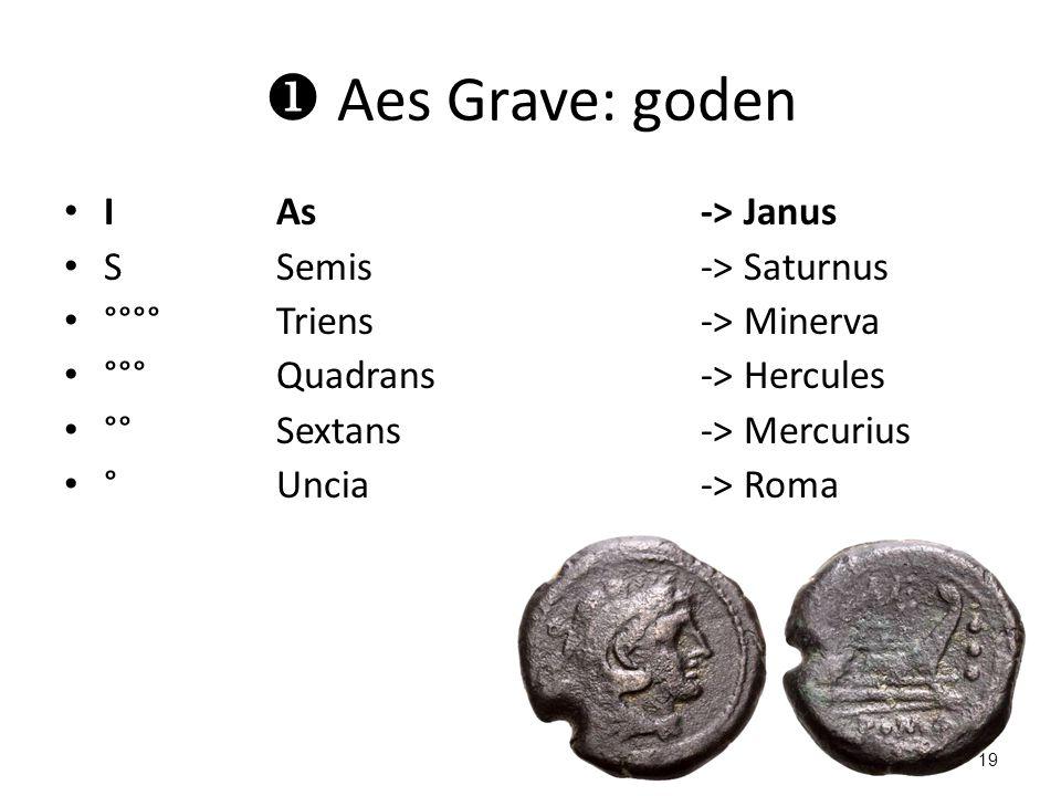  Aes Grave: goden I As -> Janus SSemis-> Saturnus °°°°Triens-> Minerva °°°Quadrans-> Hercules °°Sextans-> Mercurius ° Uncia-> Roma 19
