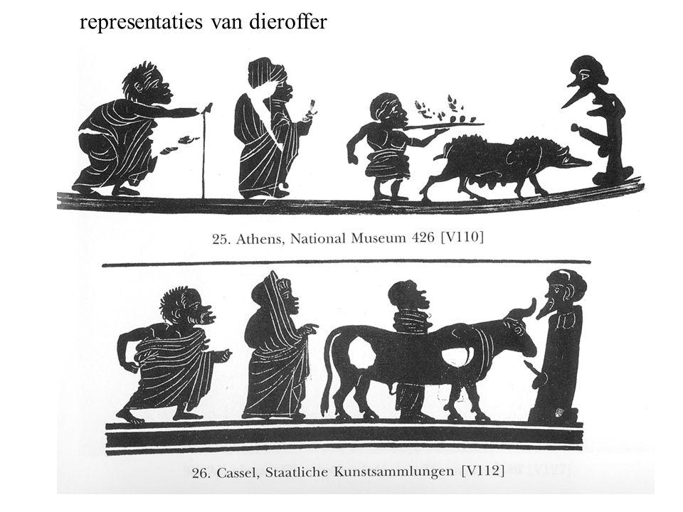 representaties van dieroffer