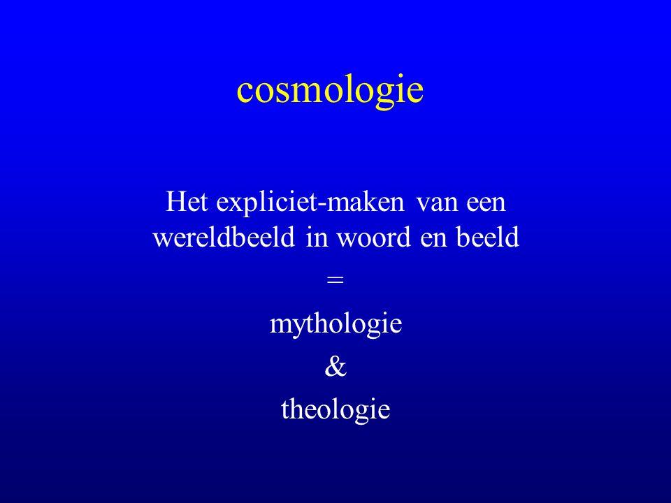 cosmologie Het expliciet-maken van een wereldbeeld in woord en beeld = mythologie & theologie
