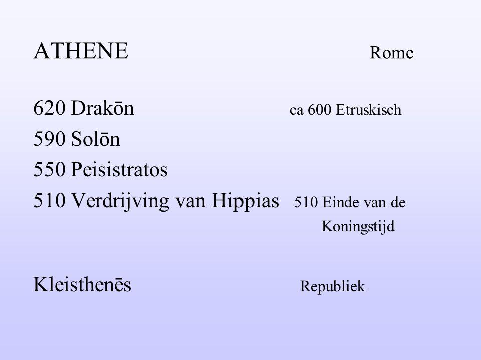 ATHENE Rome 620 Drakōn ca 600 Etruskisch 590 Solōn 550 Peisistratos 510 Verdrijving van Hippias 510 Einde van de Koningstijd Kleisthenēs Republiek