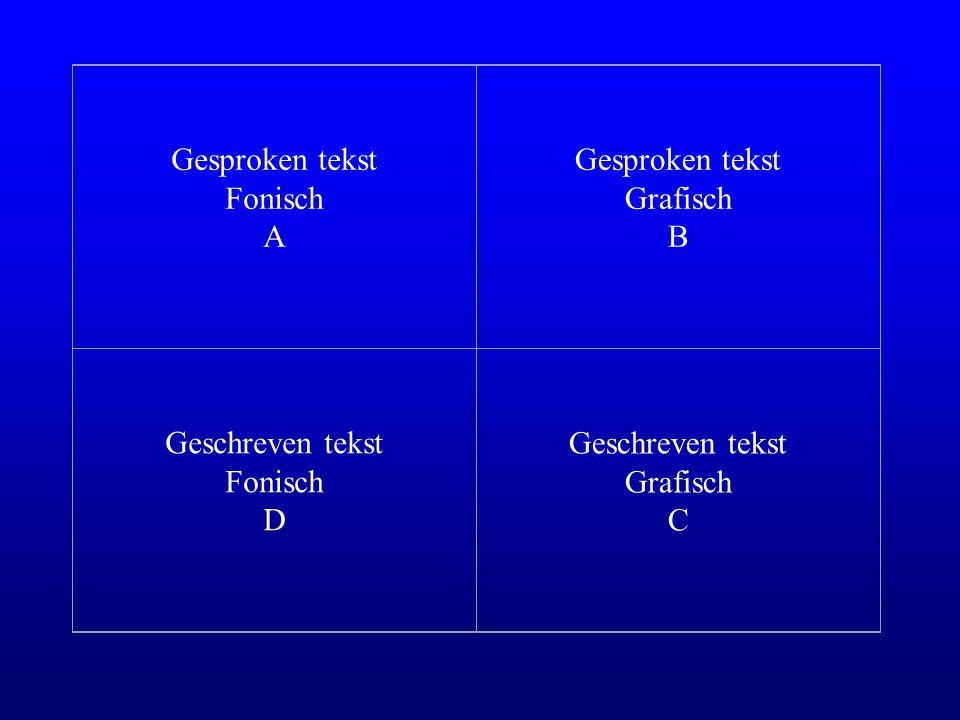 Gesproken tekst Fonisch A Gesproken tekst Grafisch B Geschreven tekst Fonisch D Geschreven tekst Grafisch C