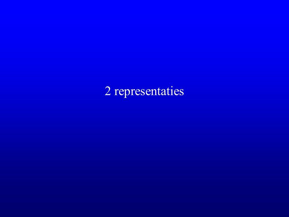 2 representaties