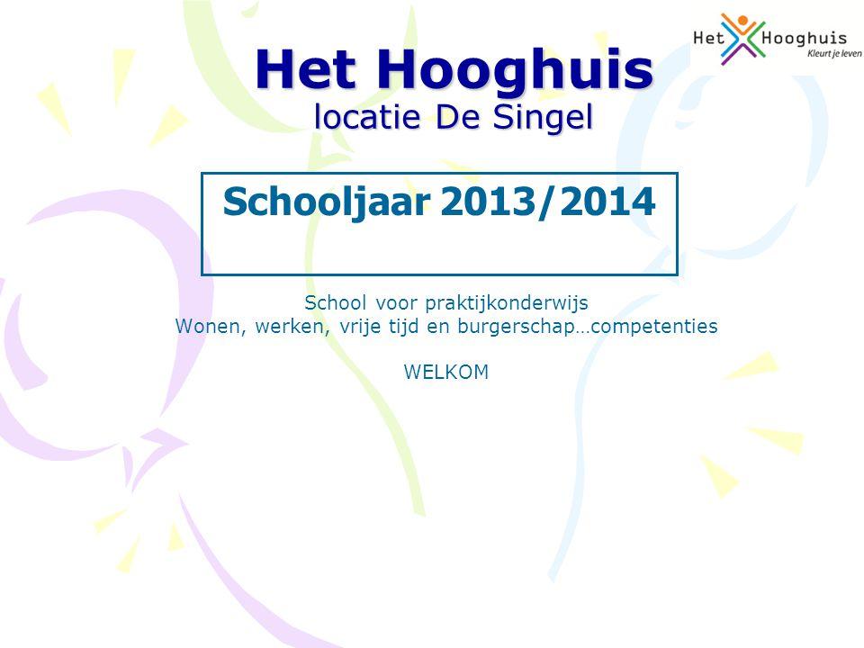 Het Hooghuis locatie De Singel School voor praktijkonderwijs Wonen, werken, vrije tijd en burgerschap…competenties WELKOM Schooljaar 2013/2014