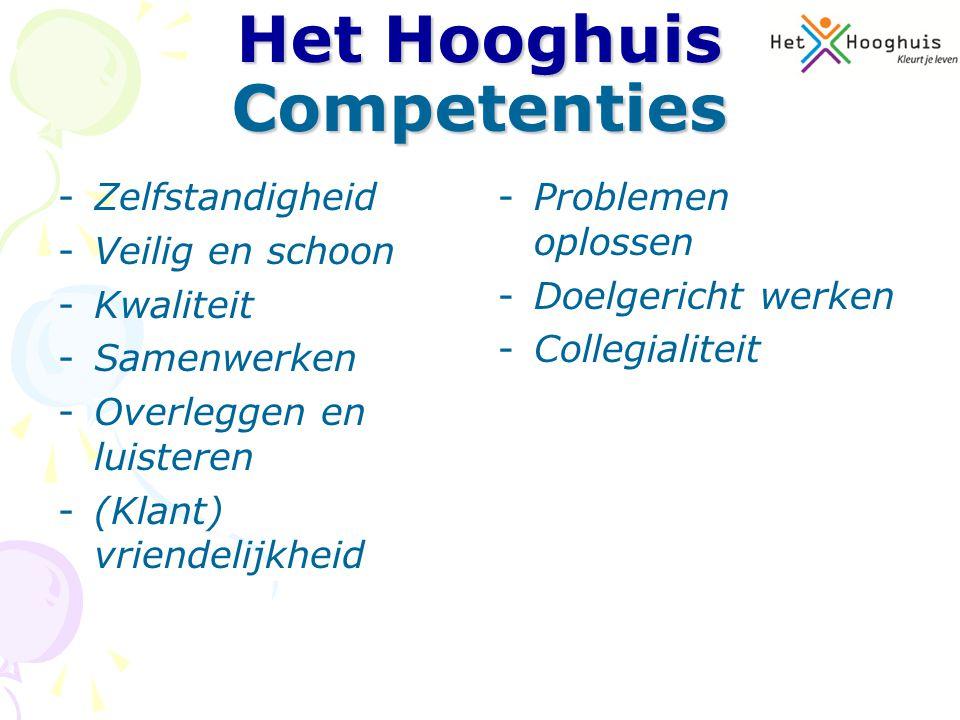 Het Hooghuis Competenties -Zelfstandigheid -Veilig en schoon -Kwaliteit -Samenwerken -Overleggen en luisteren -(Klant) vriendelijkheid -Problemen oplo