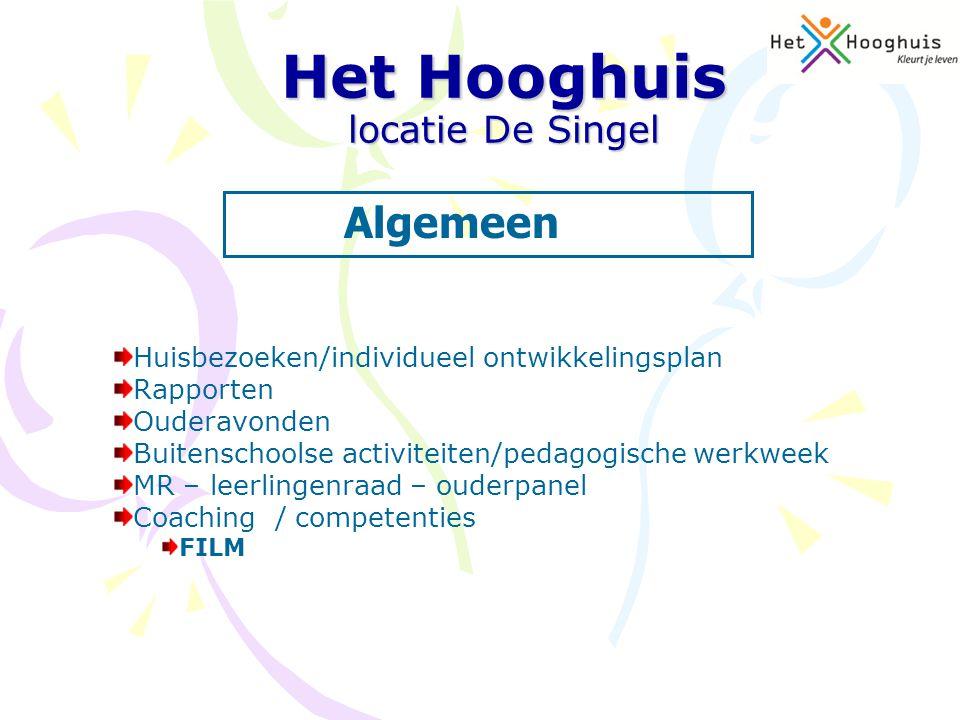 Huisbezoeken/individueel ontwikkelingsplan Rapporten Ouderavonden Buitenschoolse activiteiten/pedagogische werkweek MR – leerlingenraad – ouderpanel C