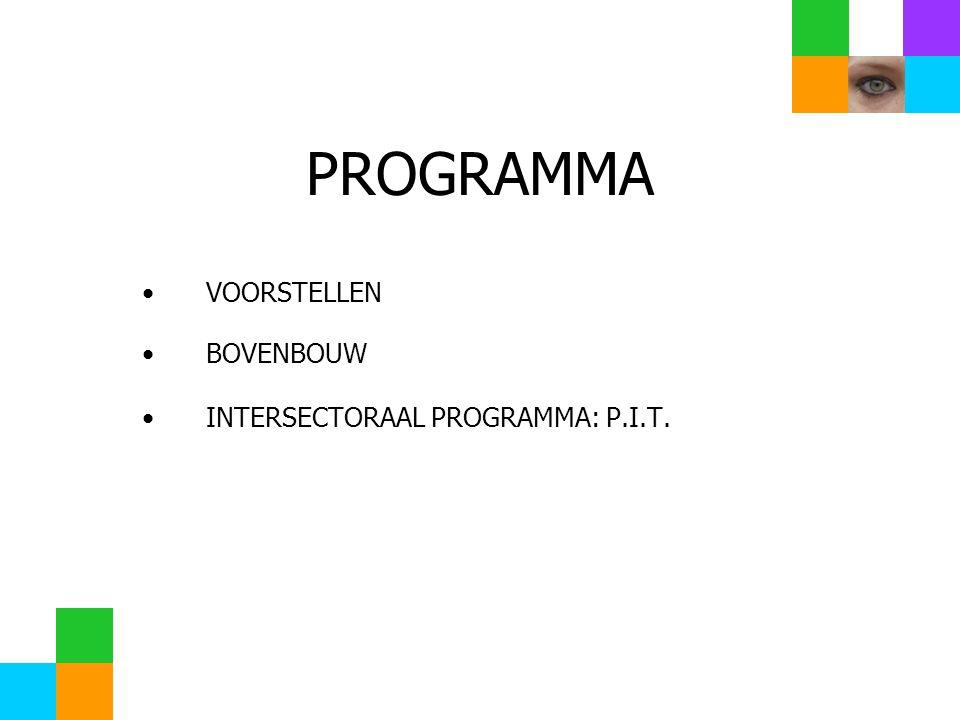 PROGRAMMA VOORSTELLEN BOVENBOUW INTERSECTORAAL PROGRAMMA: P.I.T.