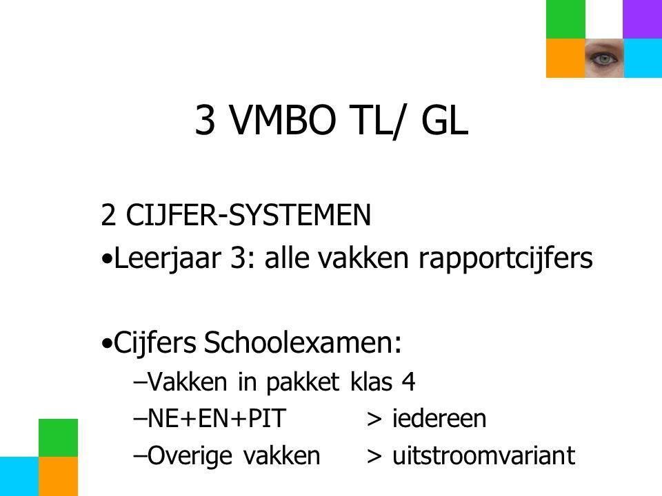 3 VMBO TL/ GL 2 CIJFER-SYSTEMEN Leerjaar 3: alle vakken rapportcijfers Cijfers Schoolexamen: –Vakken in pakket klas 4 –NE+EN+PIT > iedereen –Overige vakken > uitstroomvariant