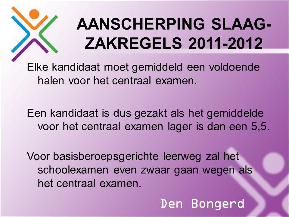 AANSCHERPING SLAAG- ZAKREGELS 2011-2012 Elke kandidaat moet gemiddeld een voldoende halen voor het centraal examen. Een kandidaat is dus gezakt als he