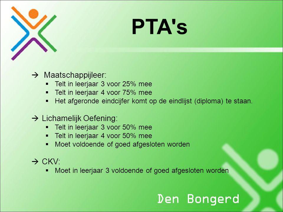 PTA's  Maatschappijleer:  Telt in leerjaar 3 voor 25% mee  Telt in leerjaar 4 voor 75% mee  Het afgeronde eindcijfer komt op de eindlijst (diploma