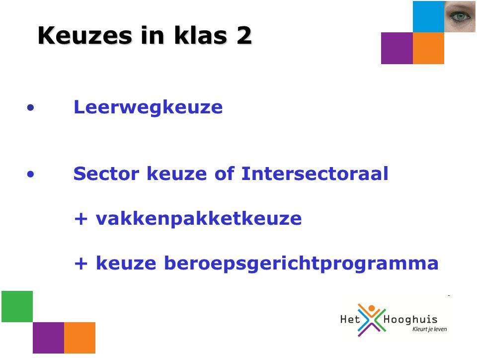 Keuzes in klas 2 Leerwegkeuze Sector keuze of Intersectoraal + vakkenpakketkeuze + keuze beroepsgerichtprogramma