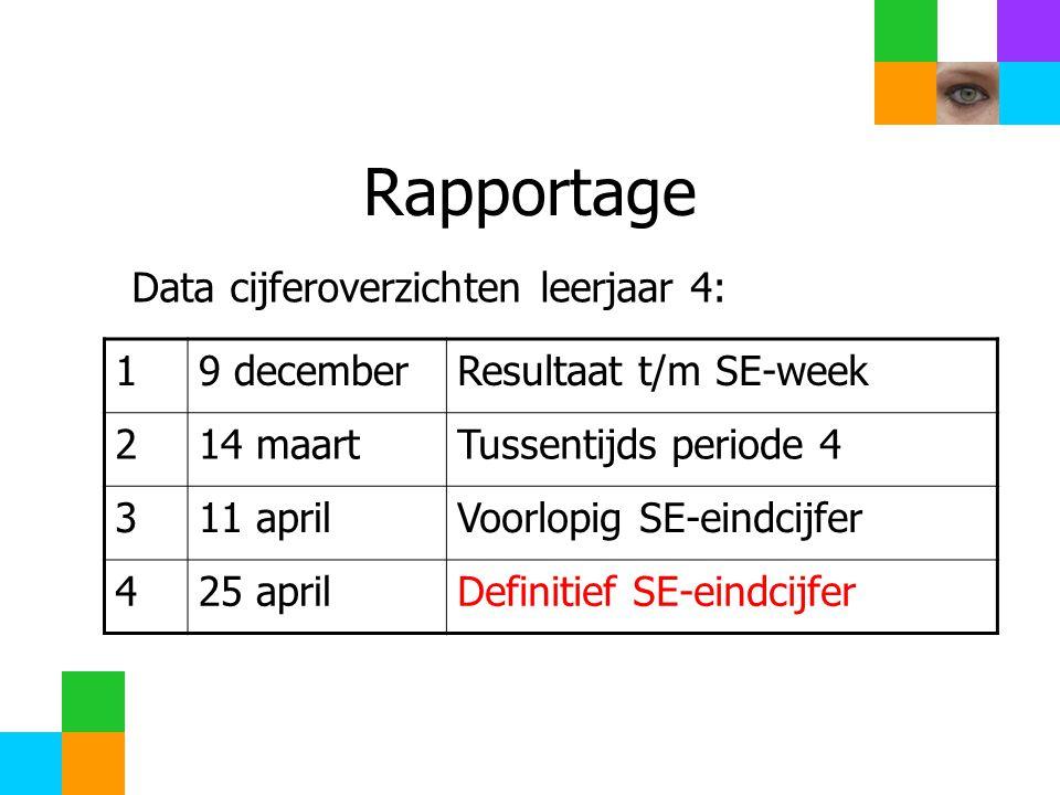 Rapportage Data cijferoverzichten leerjaar 4: 19 decemberResultaat t/m SE-week 214 maartTussentijds periode 4 311 aprilVoorlopig SE-eindcijfer 425 apr