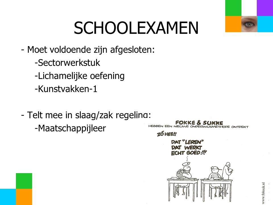 SCHOOLEXAMEN - Moet voldoende zijn afgesloten: -Sectorwerkstuk -Lichamelijke oefening -Kunstvakken-1 - Telt mee in slaag/zak regeling: -Maatschappijle
