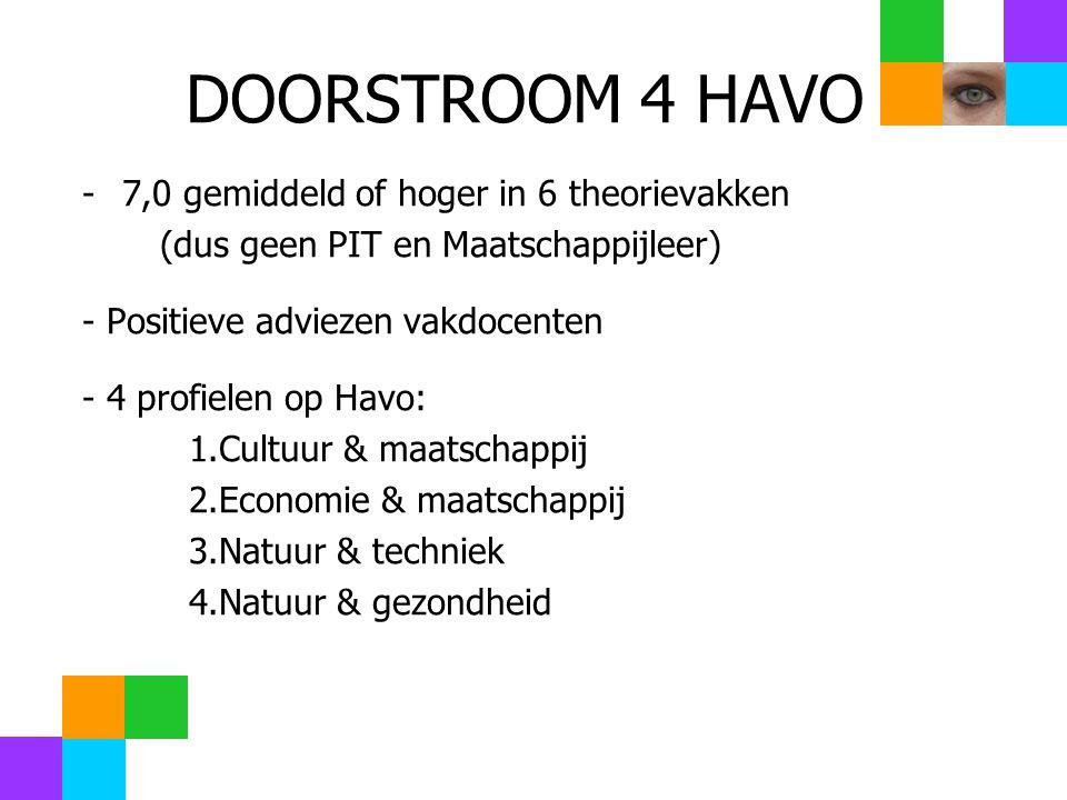 DOORSTROOM 4 HAVO -7,0 gemiddeld of hoger in 6 theorievakken (dus geen PIT en Maatschappijleer) - Positieve adviezen vakdocenten - 4 profielen op Havo: 1.Cultuur & maatschappij 2.Economie & maatschappij 3.Natuur & techniek 4.Natuur & gezondheid