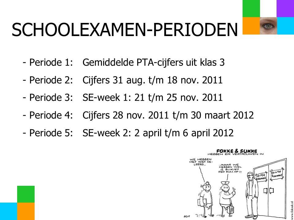 SCHOOLEXAMEN-PERIODEN - Periode 1: Gemiddelde PTA-cijfers uit klas 3 - Periode 2: Cijfers 31 aug. t/m 18 nov. 2011 - Periode 3: SE-week 1: 21 t/m 25 n
