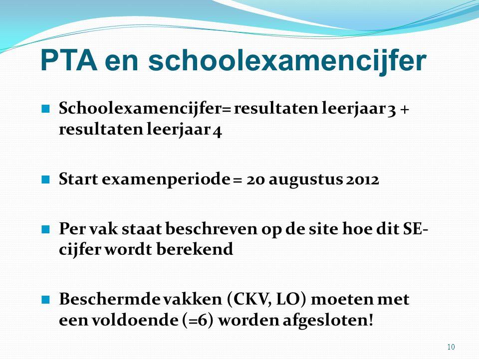 PTA en schoolexamencijfer Schoolexamencijfer= resultaten leerjaar 3 + resultaten leerjaar 4 Start examenperiode = 20 augustus 2012 Per vak staat besch