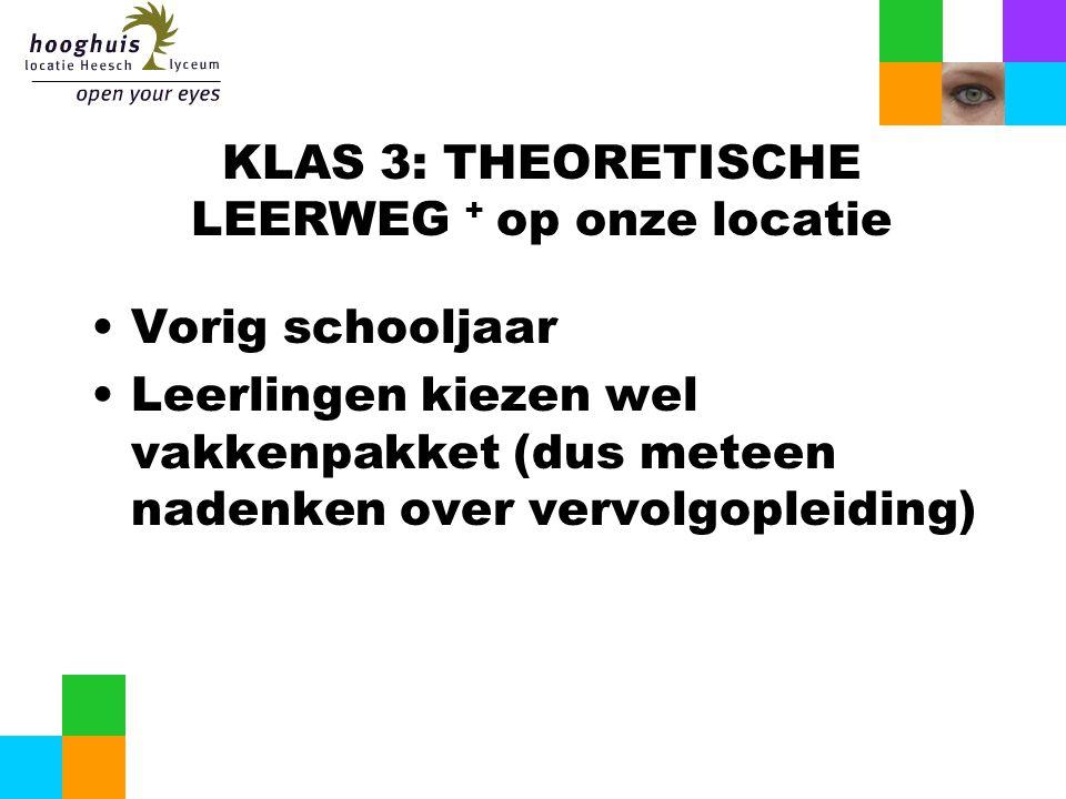 KLAS 3: THEORETISCHE LEERWEG + op onze locatie Vorig schooljaar Leerlingen kiezen wel vakkenpakket (dus meteen nadenken over vervolgopleiding)