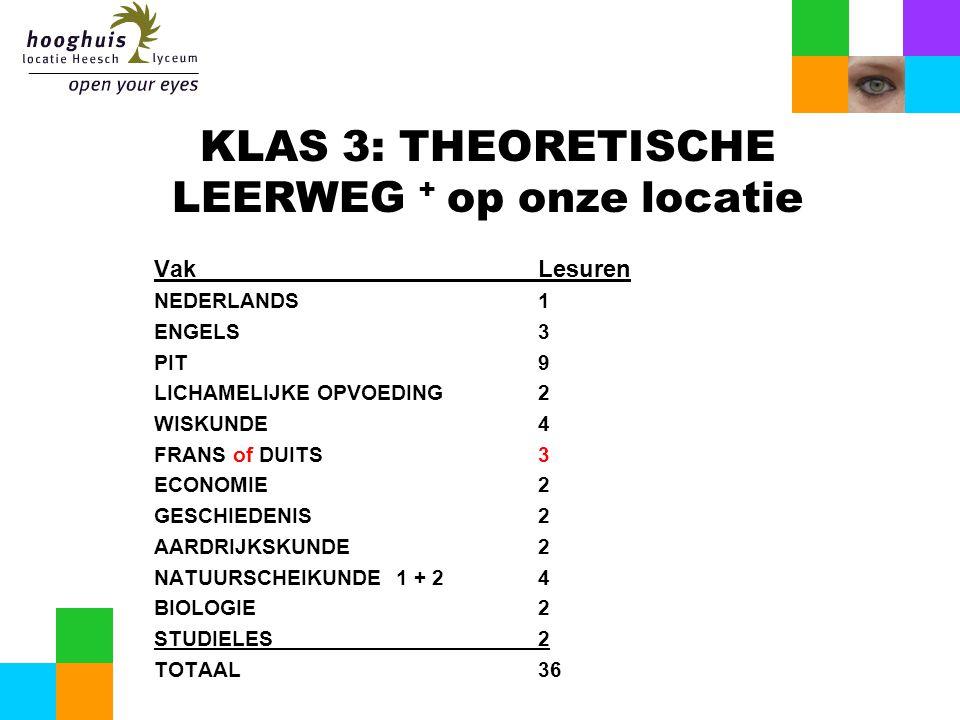 KLAS 3: THEORETISCHE LEERWEG + op onze locatie VakLesuren NEDERLANDS1 ENGELS3 PIT9 LICHAMELIJKE OPVOEDING2 WISKUNDE4 FRANS of DUITS3 ECONOMIE2 GESCHIE