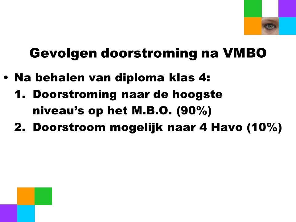 Gevolgen doorstroming na VMBO Na behalen van diploma klas 4: 1. Doorstroming naar de hoogste niveau's op het M.B.O. (90%) 2. Doorstroom mogelijk naar