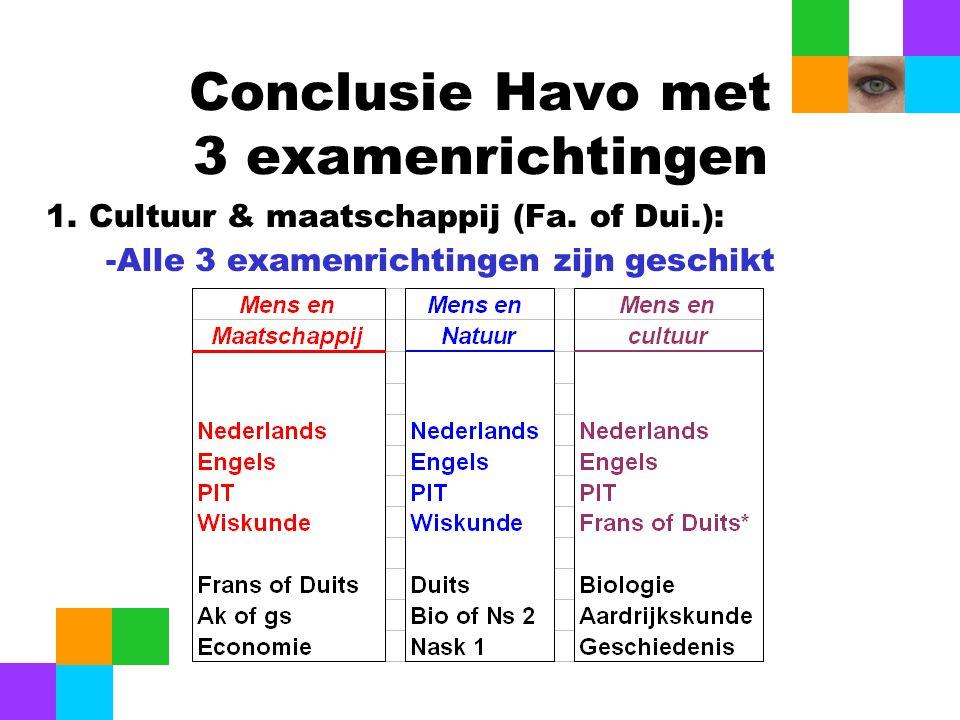 Conclusie Havo met 3 examenrichtingen 1. Cultuur & maatschappij (Fa. of Dui.): -Alle 3 examenrichtingen zijn geschikt