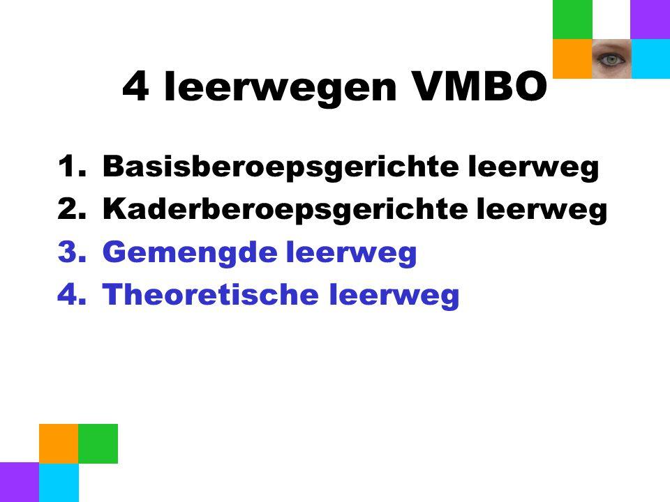 4 leerwegen VMBO 1.Basisberoepsgerichte leerweg 2.Kaderberoepsgerichte leerweg 3.Gemengde leerweg 4.Theoretische leerweg