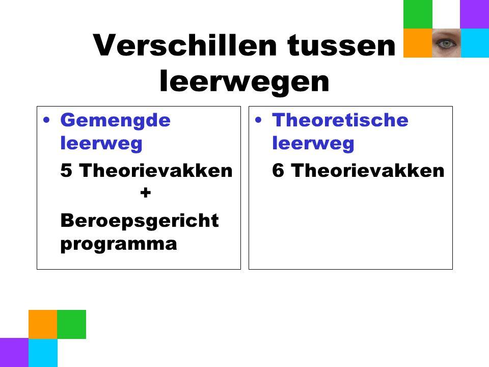 Verschillen tussen leerwegen Gemengde leerweg 5 Theorievakken + Beroepsgericht programma Theoretische leerweg 6 Theorievakken
