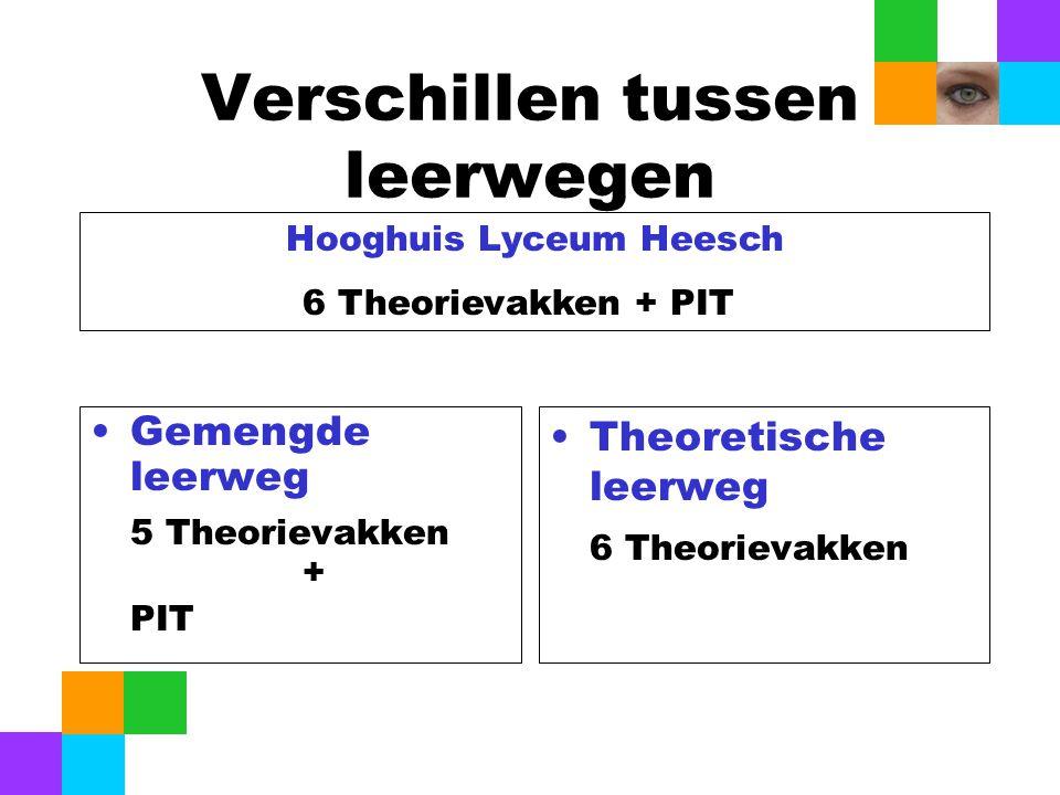 Verschillen tussen leerwegen Gemengde leerweg 5 Theorievakken + PIT Theoretische leerweg 6 Theorievakken Hooghuis Lyceum Heesch 6 Theorievakken + PIT