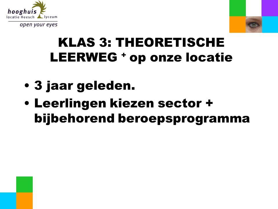 KLAS 3: THEORETISCHE LEERWEG + op onze locatie 3 jaar geleden. Leerlingen kiezen sector + bijbehorend beroepsprogramma