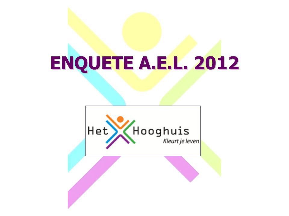 ENQUETE A.E.L. 2012